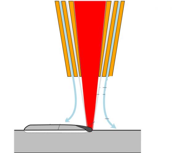 BruBotics part of Hybrid Laserbased additive–subtractive platform (HyLaForm)