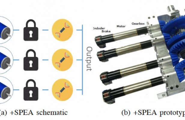 SPEAR: Series-Parallel Actuators for Robotics